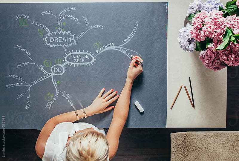 Businesswoman Drawing a Mind Map by Lumina for Stocksy United